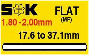 1.80 to 2.00mm MF Round Flat Glass SK 36.2mm