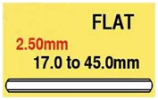 2.50mm Round Flat Glass 38.9